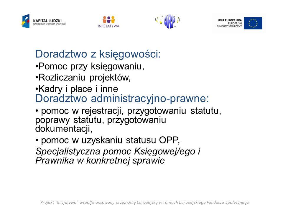 Doradztwo z księgowości: Pomoc przy księgowaniu, Rozliczaniu projektów, Kadry i płace i inne Doradztwo administracyjno-prawne: pomoc w rejestracji, przygotowaniu statutu, poprawy statutu, przygotowaniu dokumentacji, pomoc w uzyskaniu statusu OPP, Specjalistyczna pomoc Księgowej/ego i Prawnika w konkretnej sprawie Projekt Inicjatywa współfinansowany przez Unię Europejską w ramach Europejskiego Funduszu Społecznego