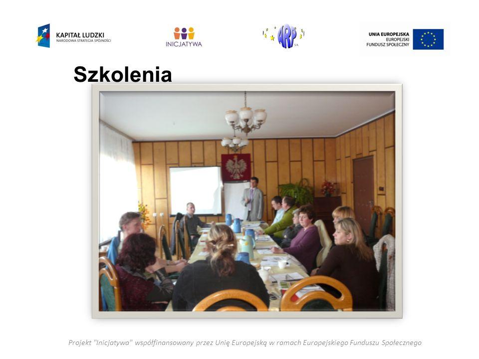 Projekt Inicjatywa współfinansowany przez Unię Europejską w ramach Europejskiego Funduszu Społecznego Szkolenia