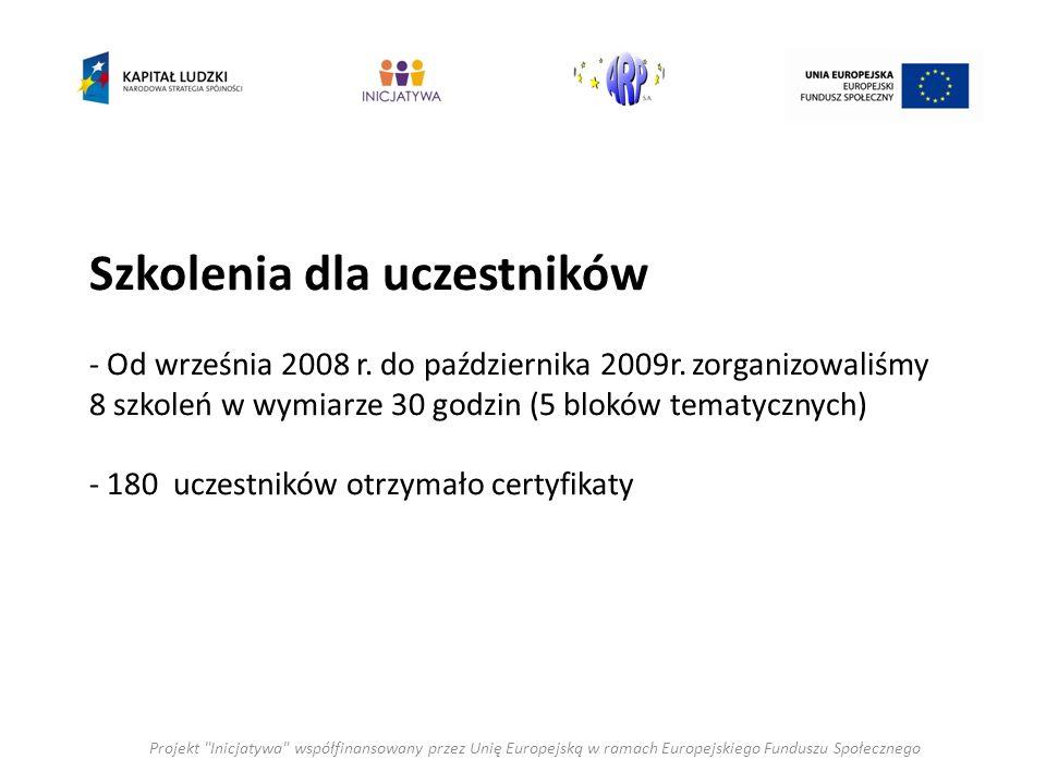 Szkolenia dla uczestników - Od września 2008 r. do października 2009r.