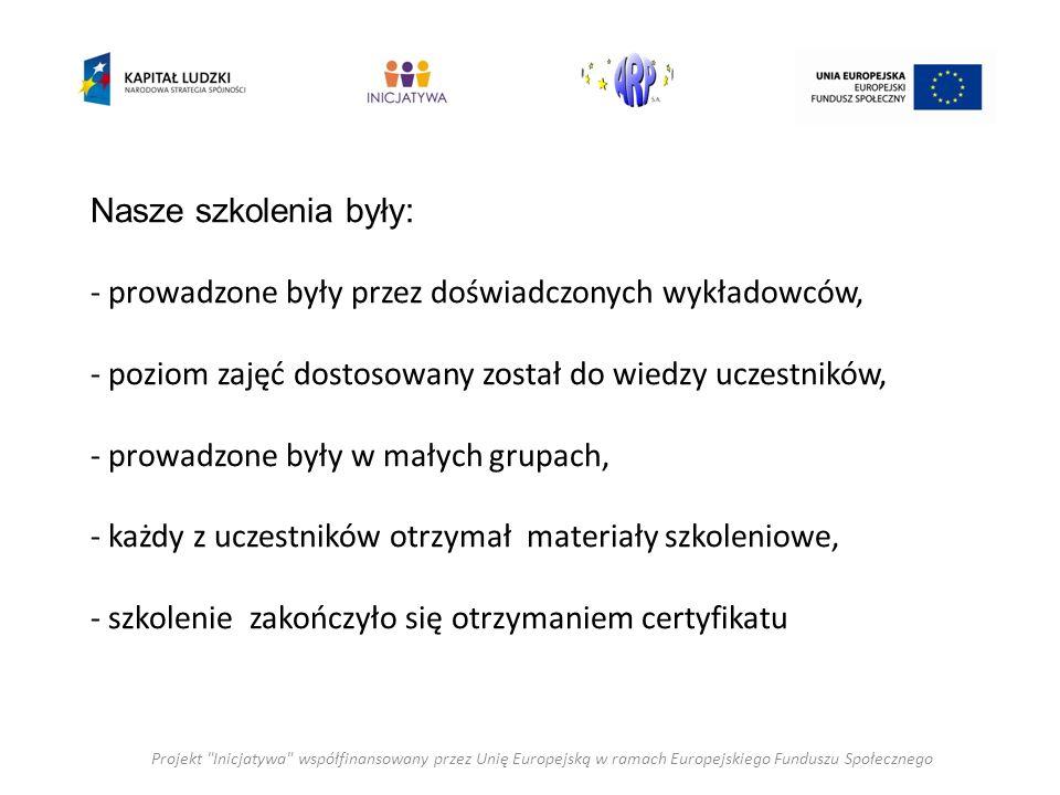 Nasze szkolenia były: - prowadzone były przez doświadczonych wykładowców, - poziom zajęć dostosowany został do wiedzy uczestników, - prowadzone były w małych grupach, - każdy z uczestników otrzymał materiały szkoleniowe, - szkolenie zakończyło się otrzymaniem certyfikatu Projekt Inicjatywa współfinansowany przez Unię Europejską w ramach Europejskiego Funduszu Społecznego