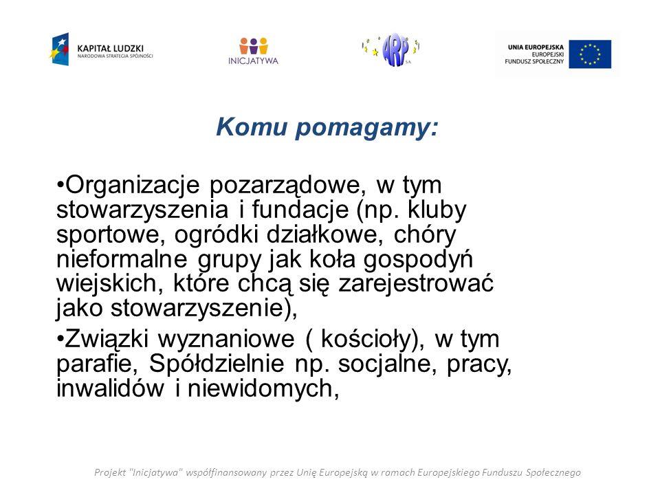 Formy wsparcia: Doradztwo indywidualne Szkolenia Projekt Inicjatywa współfinansowany przez Unię Europejską w ramach Europejskiego Funduszu Społecznego