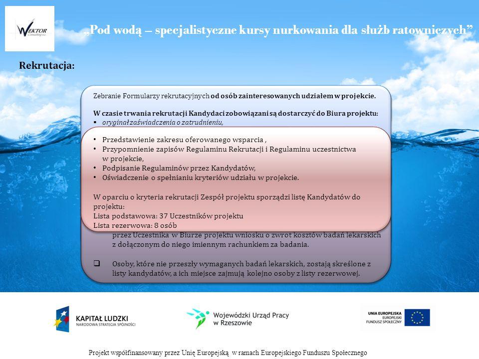 Pod wod ą – specjalistyczne kursy nurkowania dla słu ż b ratowniczych Rekrutacja: Projekt współfinansowany przez Unię Europejską w ramach Europejskiego Funduszu Społecznego ETAP I Nabór ETAP II Spotkanie informacyjne ETAP III Badania lekarskie Kandydaci do uczestnictwa w projekcie kontaktują się z lekarzami, którzy mają uprawnienia do przeprowadzania badań dla płetwonurków.