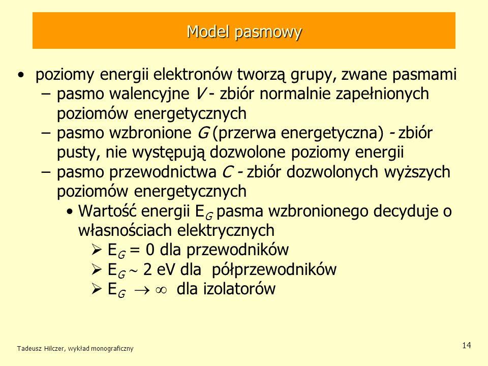 Model pasmowy poziomy energii elektronów tworzą grupy, zwane pasmami –pasmo walencyjne V - zbiór normalnie zapełnionych poziomów energetycznych –pasmo