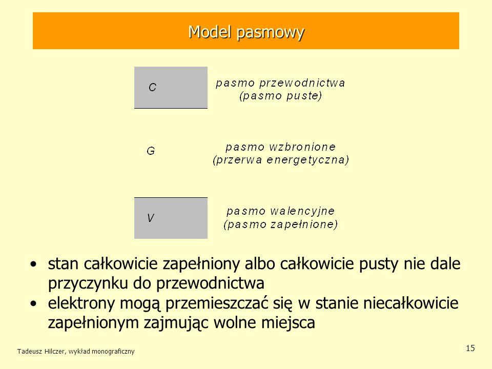 Model pasmowy stan całkowicie zapełniony albo całkowicie pusty nie dale przyczynku do przewodnictwa elektrony mogą przemieszczać się w stanie niecałko