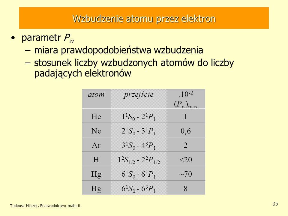 Tadeusz Hilczer, Przewodnictwo materii 35 parametr P w –miara prawdopodobieństwa wzbudzenia –stosunek liczby wzbudzonych atomów do liczby padających e