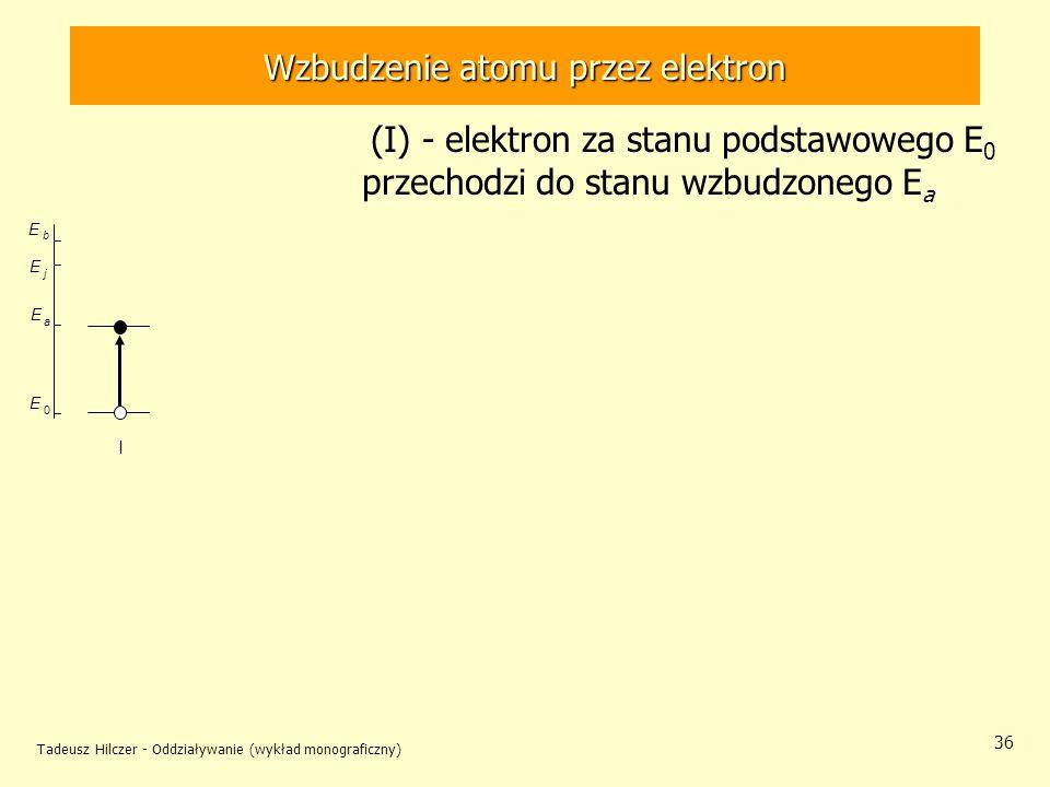 Tadeusz Hilczer - Oddziaływanie (wykład monograficzny) 36 (I) - elektron za stanu podstawowego E 0 przechodzi do stanu wzbudzonego E a Wzbudzenie atom
