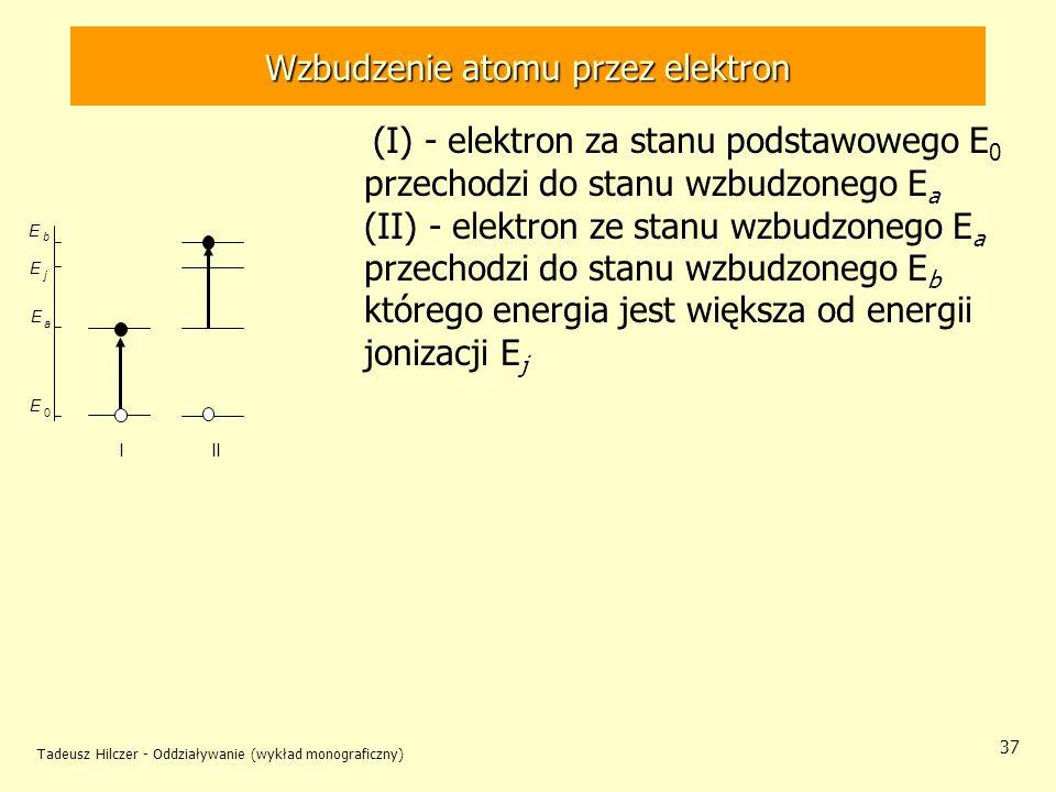 Tadeusz Hilczer - Oddziaływanie (wykład monograficzny) 37 (I) - elektron za stanu podstawowego E 0 przechodzi do stanu wzbudzonego E a (II) - elektron