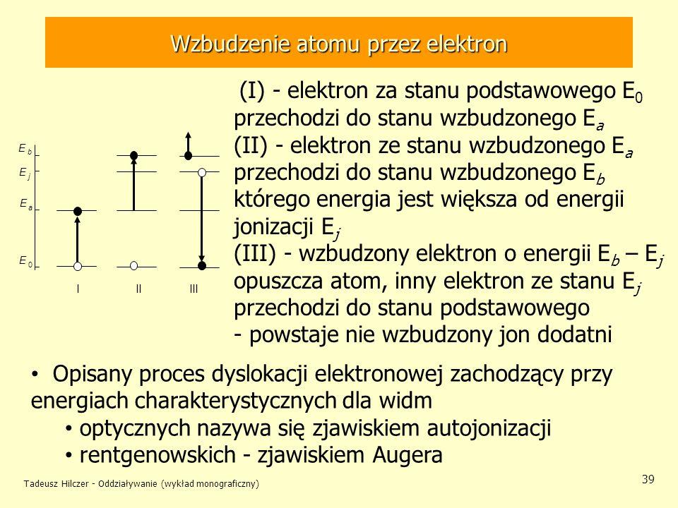 Tadeusz Hilczer - Oddziaływanie (wykład monograficzny) 39 (I) - elektron za stanu podstawowego E 0 przechodzi do stanu wzbudzonego E a (II) - elektron