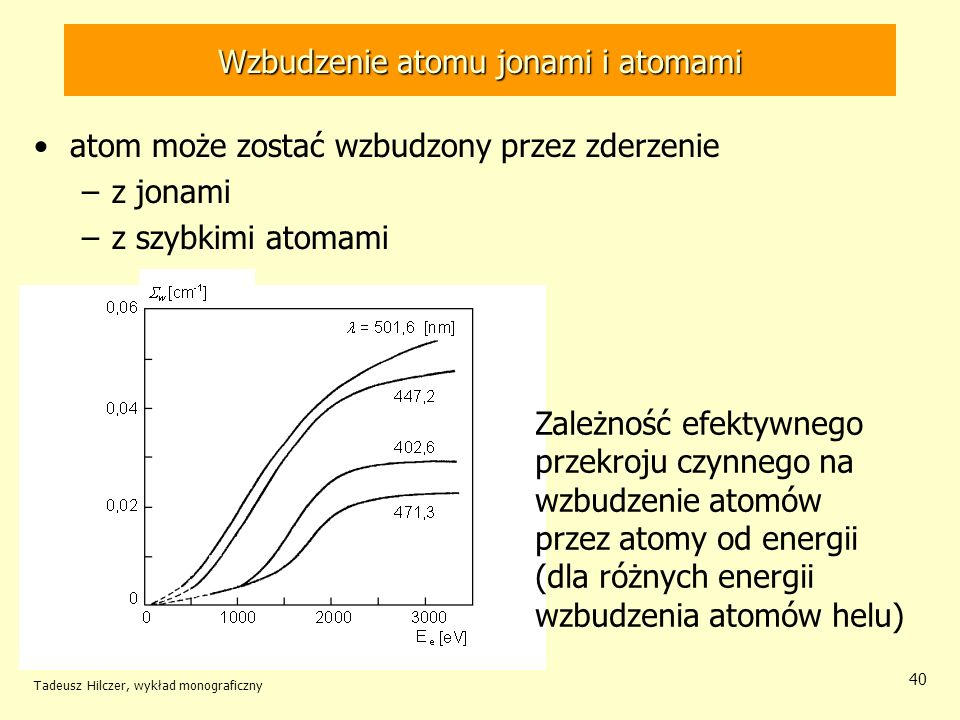 Wzbudzenie atomu jonami i atomami atom może zostać wzbudzony przez zderzenie –z jonami –z szybkimi atomami Tadeusz Hilczer, wykład monograficzny 40 Za