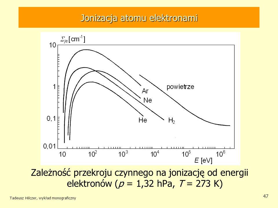 Jonizacja atomu elektronami Zależność przekroju czynnego na jonizację od energii elektronów (p = 1,32 hPa, T = 273 K) Tadeusz Hilczer, wykład monograf