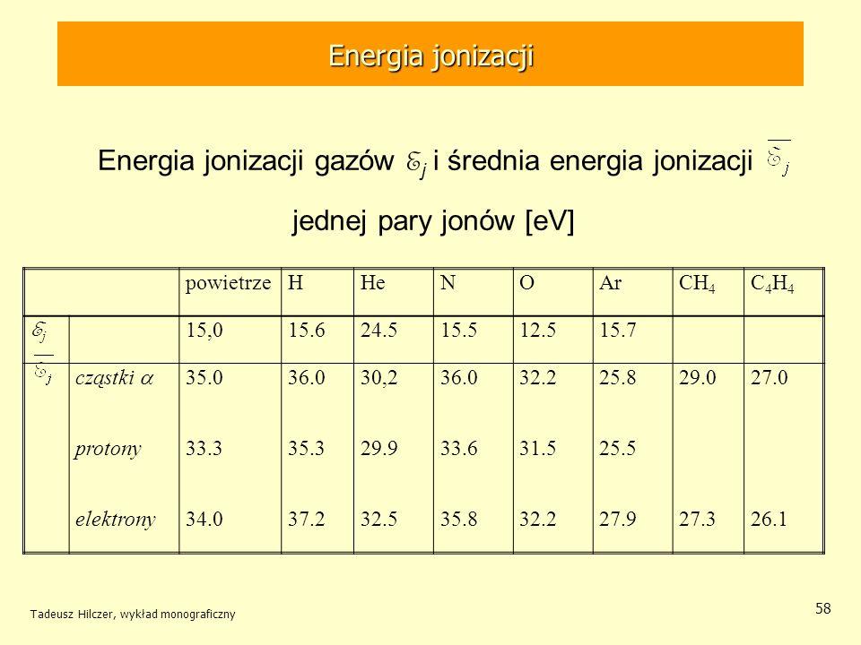 Energia jonizacji powietrzeHHeNOArCH 4 C4H4C4H4 EjEj 15,015.624.515.512.515.7 cząstki 35.036.030,236.032.225.829.027.0 protony33.335.329.933.631.525.5