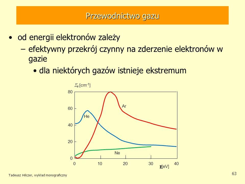 Przewodnictwo gazu od energii elektronów zależy –efektywny przekrój czynny na zderzenie elektronów w gazie dla niektórych gazów istnieje ekstremum Tad