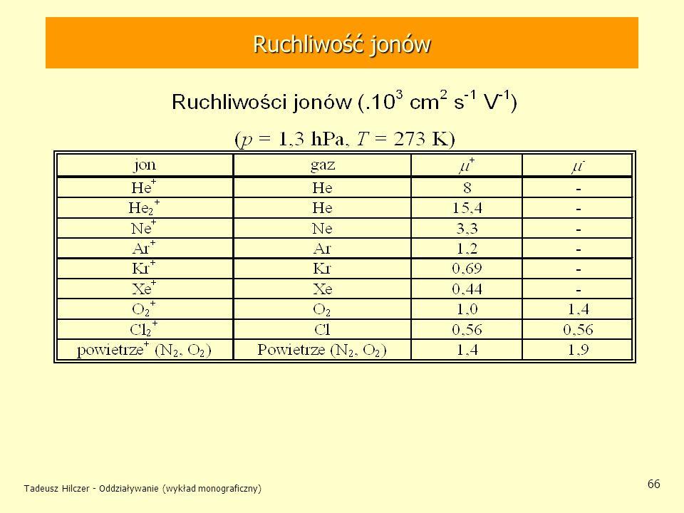 Tadeusz Hilczer - Oddziaływanie (wykład monograficzny) 66 Ruchliwość jonów