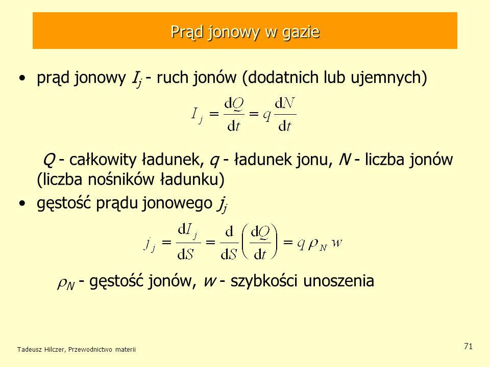 Tadeusz Hilczer, Przewodnictwo materii 71 prąd jonowy I j - ruch jonów (dodatnich lub ujemnych) Q - całkowity ładunek, q - ładunek jonu, N - liczba jo