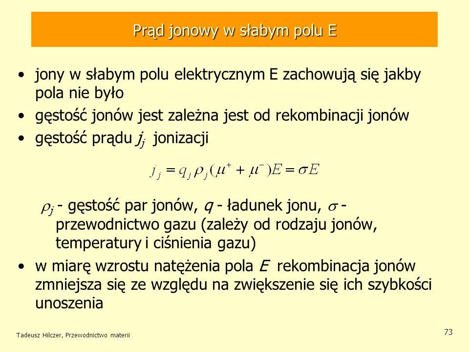 Tadeusz Hilczer, Przewodnictwo materii 73 jony w słabym polu elektrycznym E zachowują się jakby pola nie było gęstość jonów jest zależna jest od rekom