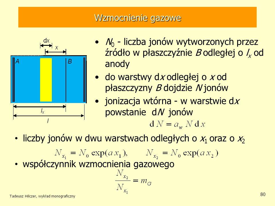 Wzmocnienie gazowe N 0 - liczba jonów wytworzonych przez źródło w płaszczyźnie B odległej o l x od anody do warstwy dx odległej o x od płaszczyzny B d