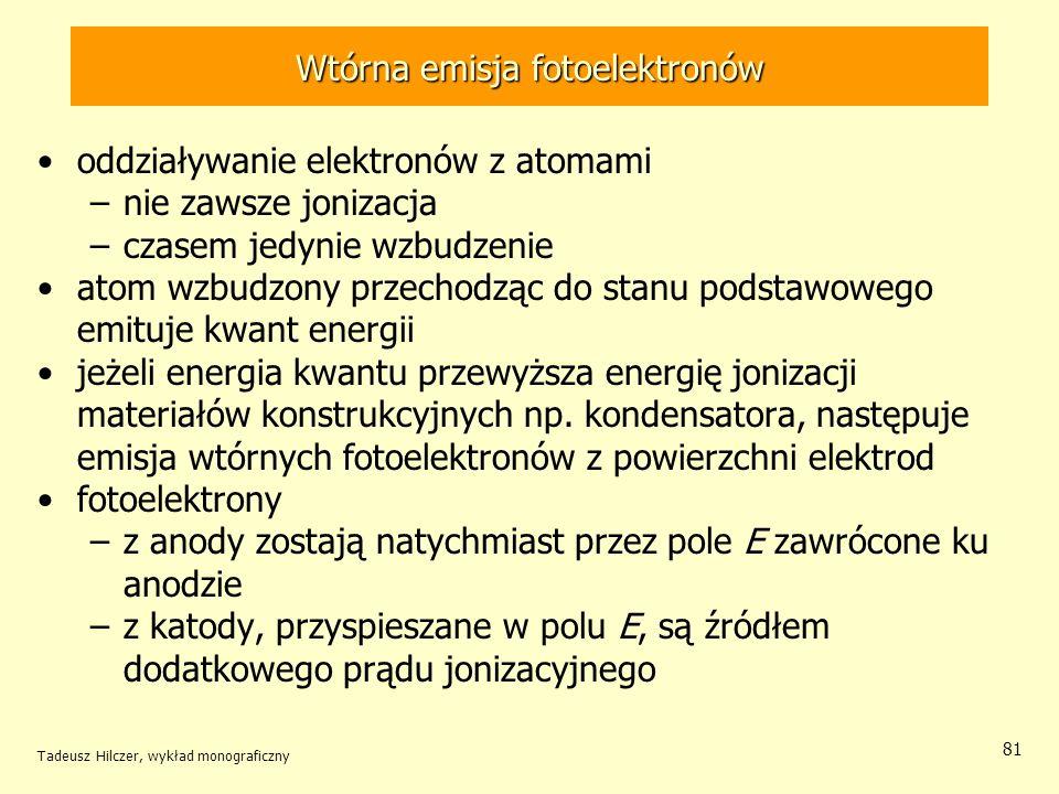 Wtórna emisja fotoelektronów oddziaływanie elektronów z atomami –nie zawsze jonizacja –czasem jedynie wzbudzenie atom wzbudzony przechodząc do stanu p