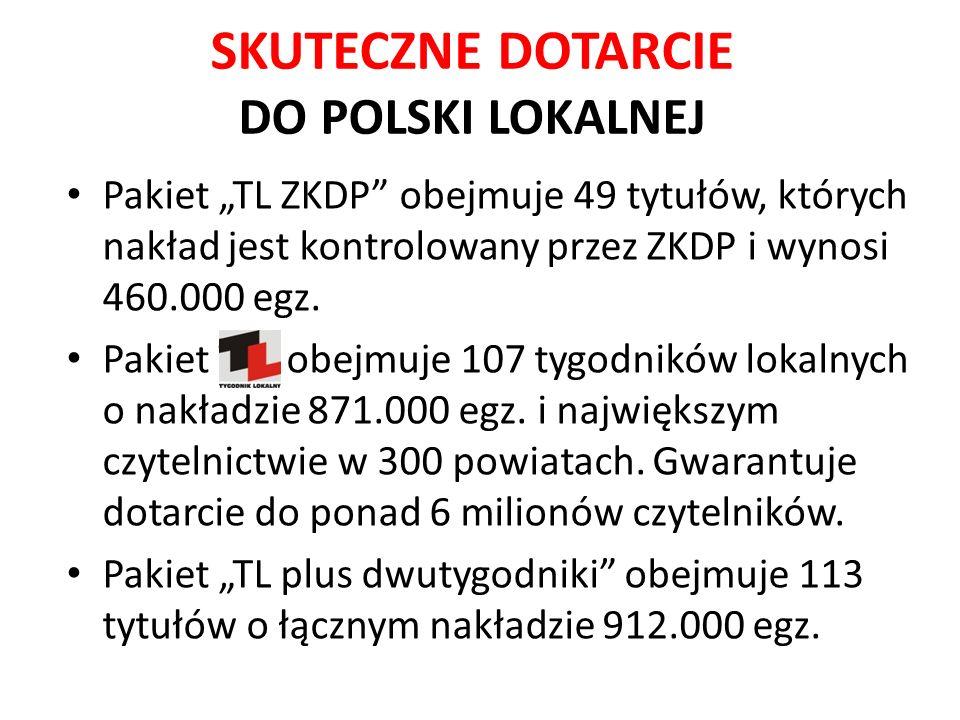 SKUTECZNE DOTARCIE DO POLSKI LOKALNEJ Pakiet TL ZKDP obejmuje 49 tytułów, których nakład jest kontrolowany przez ZKDP i wynosi 460.000 egz. Pakiet TL