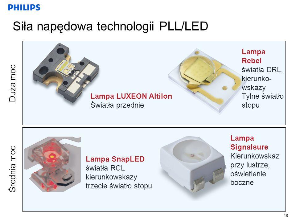Siła napędowa technologii PLL/LED Lampa LUXEON Altilon Światła przednie Lampa SnapLED światła RCL kierunkowskazy trzecie światło stopu Lampa Rebel świ