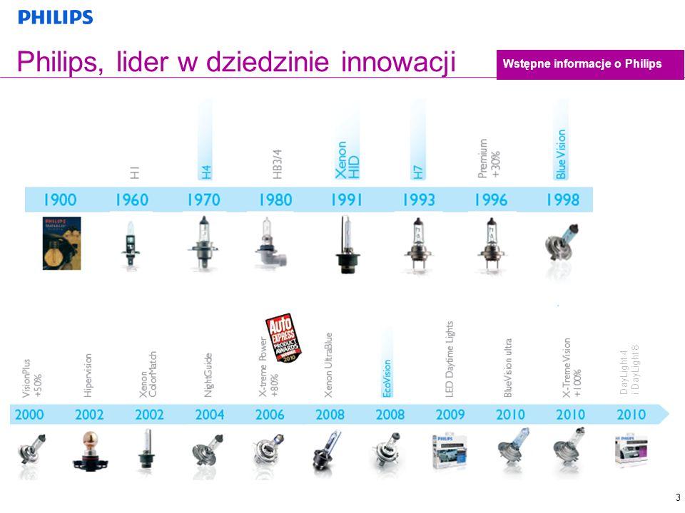3 Philips, lider w dziedzinie innowacji Wstępne informacje o Philips DayLight 4i DayLight 8