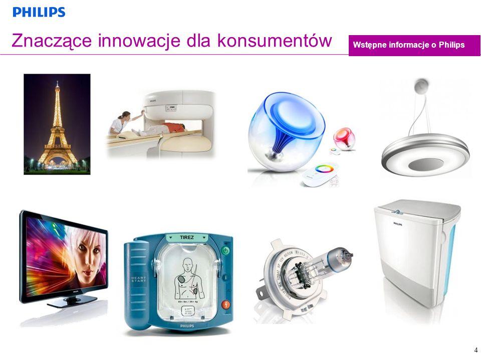 4 Znaczące innowacje dla konsumentów Wstępne informacje o Philips