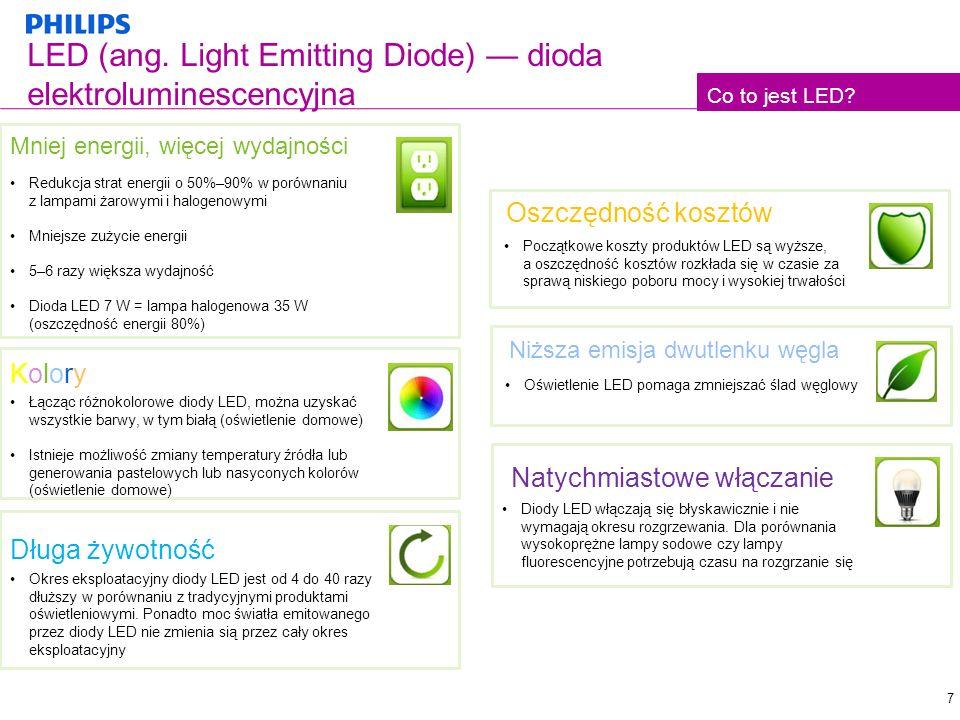7 LED (ang. Light Emitting Diode) dioda elektroluminescencyjna Mniej energii, więcej wydajności KoloryKolory Długa żywotność Redukcja strat energii o