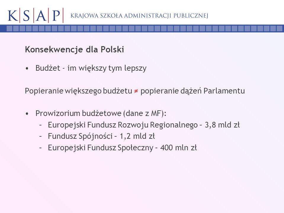 Konsekwencje dla Polski Budżet - im większy tym lepszy Popieranie większego budżetu popieranie dążeń Parlamentu Prowizorium budżetowe (dane z MF): –Europejski Fundusz Rozwoju Regionalnego – 3,8 mld zł –Fundusz Spójności – 1,2 mld zł –Europejski Fundusz Społeczny – 400 mln zł