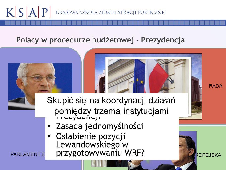 Polacy w procedurze budżetowej - Prezydencja KOMISJA EUROPEJSKA RADA PARLAMENT EUROPEJSKI Duża szansa, ale: TL – osłabienie rotacyjnej Prezydencji Zas