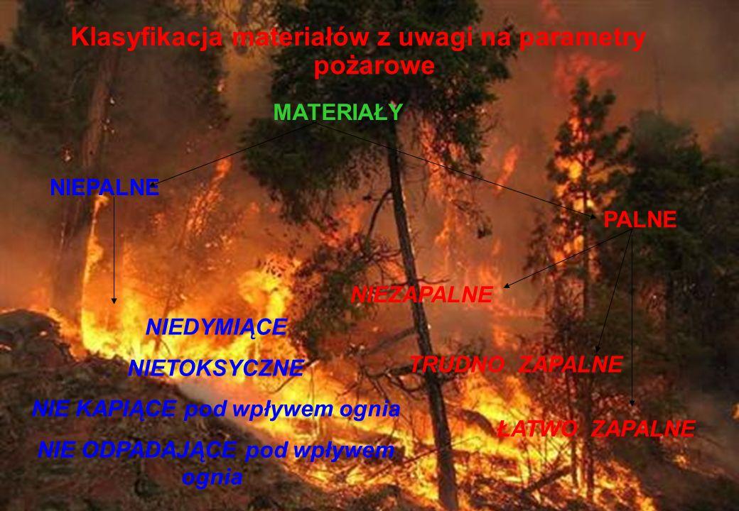 Zapalenie polega na równomiernym ogrzaniu materiału palnego do takiej temperatury, w której zapali się on samorzutnie w całej masie bez udziału tzw. p