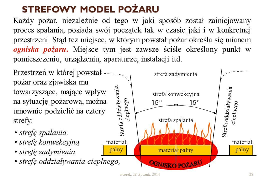 wtorek, 28 stycznia 201427 Zjawisko towarzyszące procesom spalania Stałe produkty spalania to między innymi: n sadza (cząstki nie spalonego węgla), n
