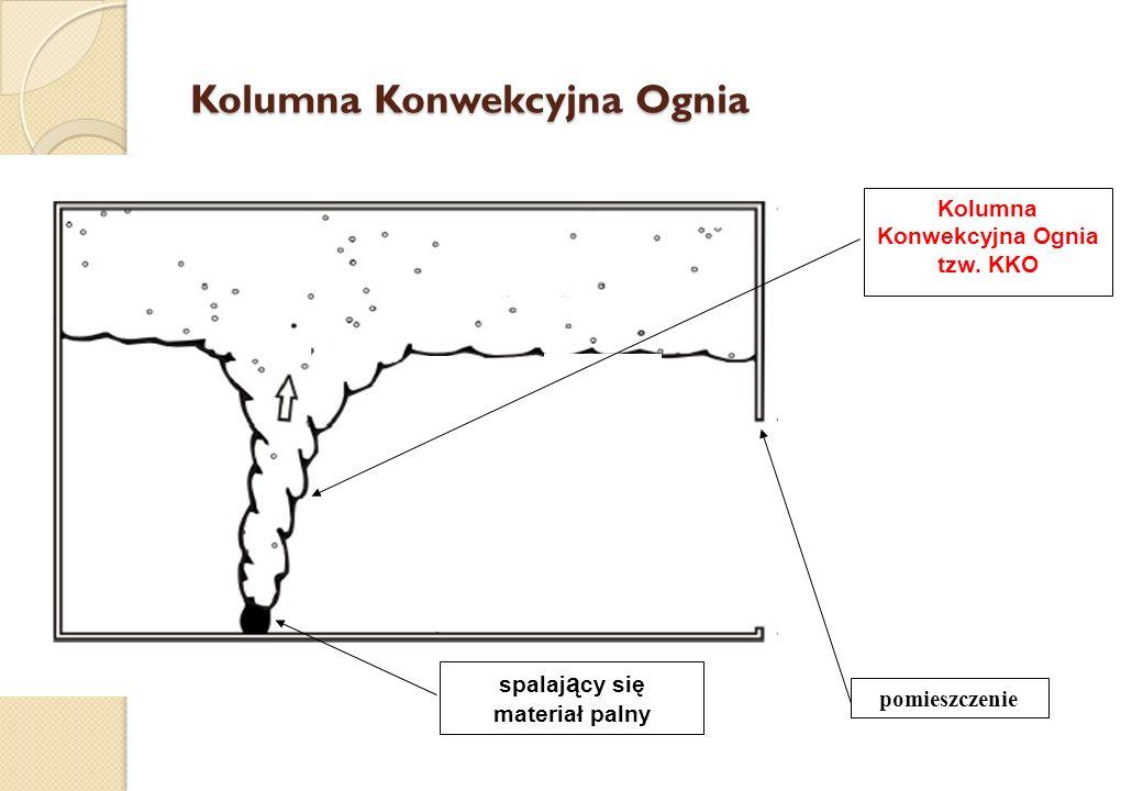 Strefa konwekcyjna występuje w początkowej fazie pożaru wewnętrznego (do czasu zaistnienia rozgorzenia) oraz w całym okresie pożaru zewnętrznego. Stre