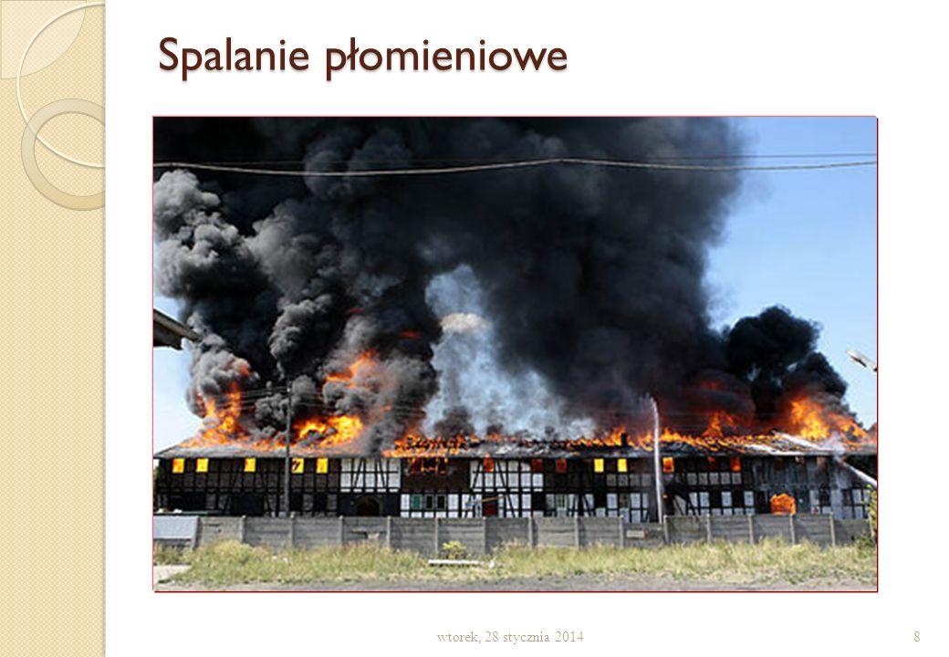 7 palny materiał Spalanie płomieniowe Spalaniem płomieniowe wymaga zaistnienia czterech czynników do powstania procesu spalania i jego trwania. rodnik