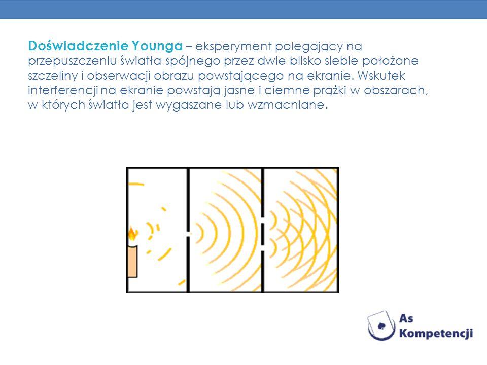 Doświadczenie Younga – eksperyment polegający na przepuszczeniu światła spójnego przez dwie blisko siebie położone szczeliny i obserwacji obrazu powst