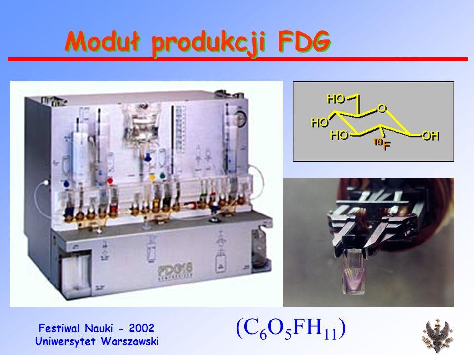 Festiwal Nauki - 2002 Uniwersytet Warszawski Izotopy dla PET NuklidT 1/2 (min) E max (MeV) Zasięg Efektywny (mm) TargetReakcja jądrowa 18 F109,70,6351