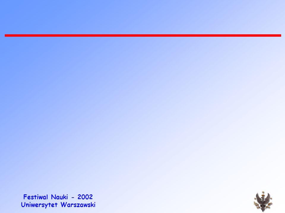 Festiwal Nauki - 2002 Uniwersytet Warszawski Chemia i fizjologia 18 F- FDG Najczęściej używany znacznikiem jest analog glukozy znakowany 18 F – FLOORO