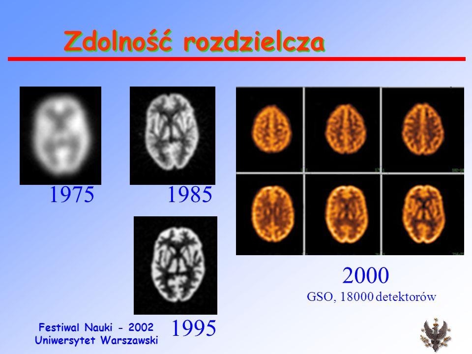 Festiwal Nauki - 2002 Uniwersytet Warszawski Współczesny PET ECAT REVEAL CTI PET&CT Focus nr 10, 2002 str. 42