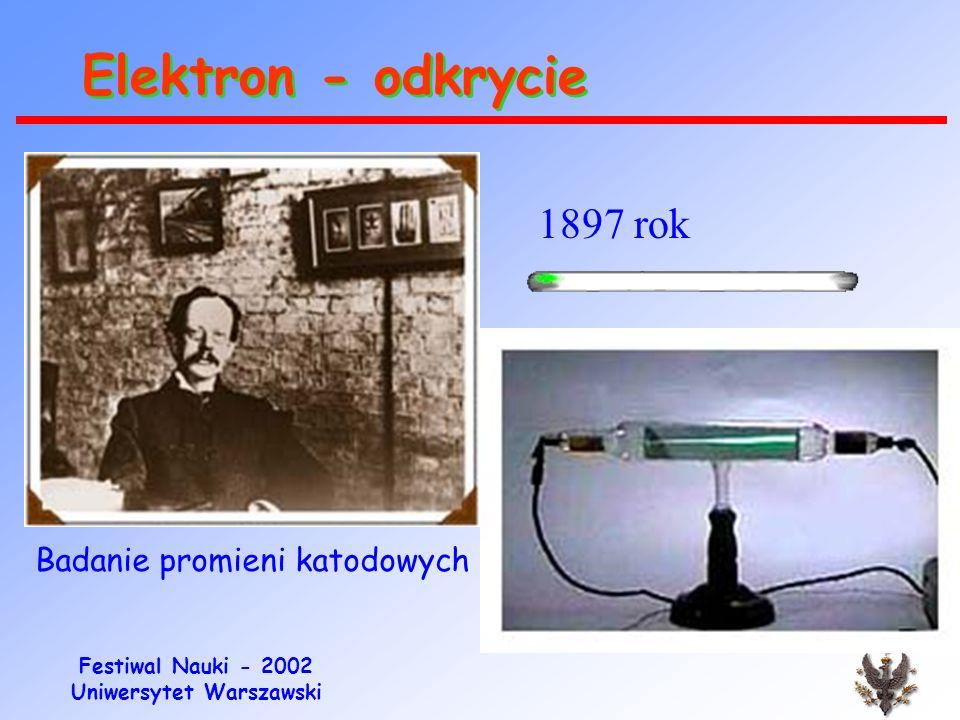 Festiwal Nauki - 2002 Uniwersytet Warszawski Plan Podstawy fizyczne techniki PET (rola elektronu i pozytonu) Izotopy i ich produkcja Wybrane radiofarm
