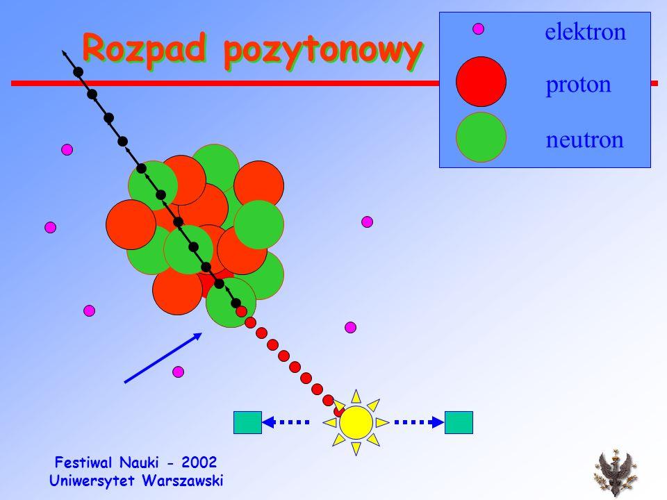 Festiwal Nauki - 2002 Uniwersytet Warszawski Pozyton - odkrycie
