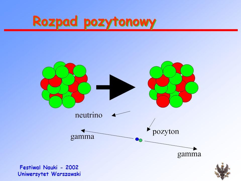 Festiwal Nauki - 2002 Uniwersytet Warszawski Rozpad pozytonowy proton neutron elektron