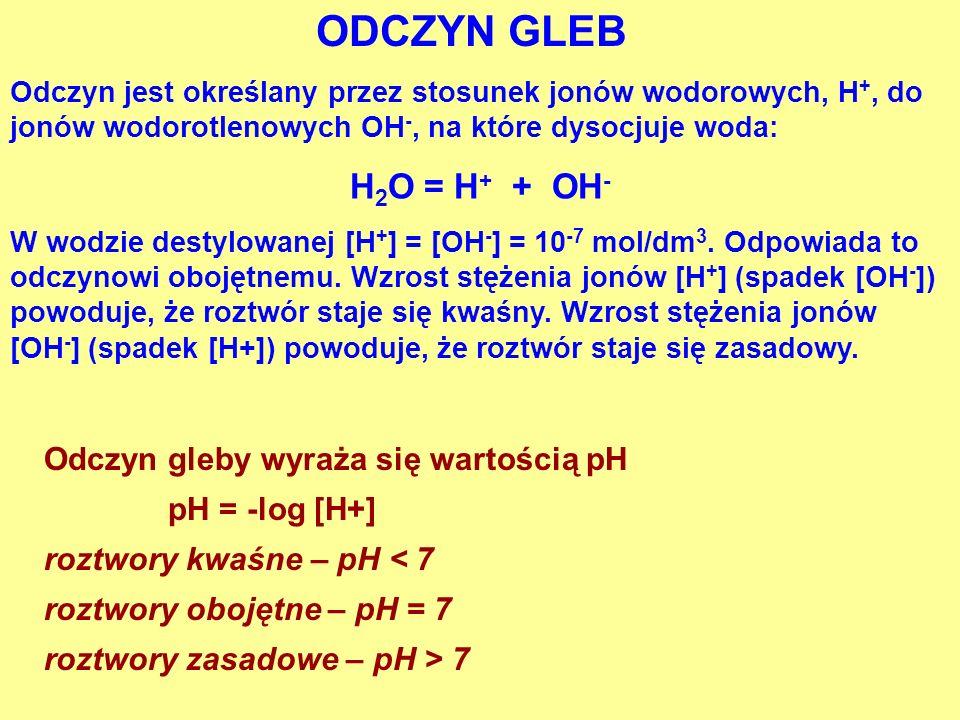 ODCZYN GLEB Odczyn jest określany przez stosunek jonów wodorowych, H +, do jonów wodorotlenowych OH -, na które dysocjuje woda: H 2 O = H + + OH - W wodzie destylowanej [H + ] = [OH - ] = 10 -7 mol/dm 3.