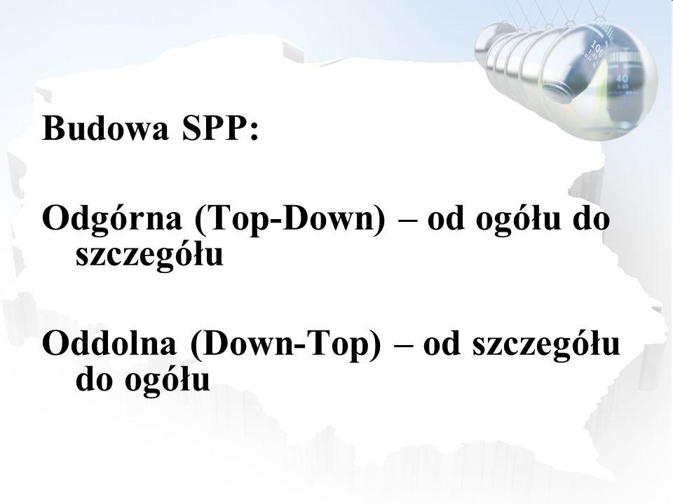 Budowa SPP: Odgórna (Top-Down) – od ogółu do szczegółu Oddolna (Down-Top) – od szczegółu do ogółu