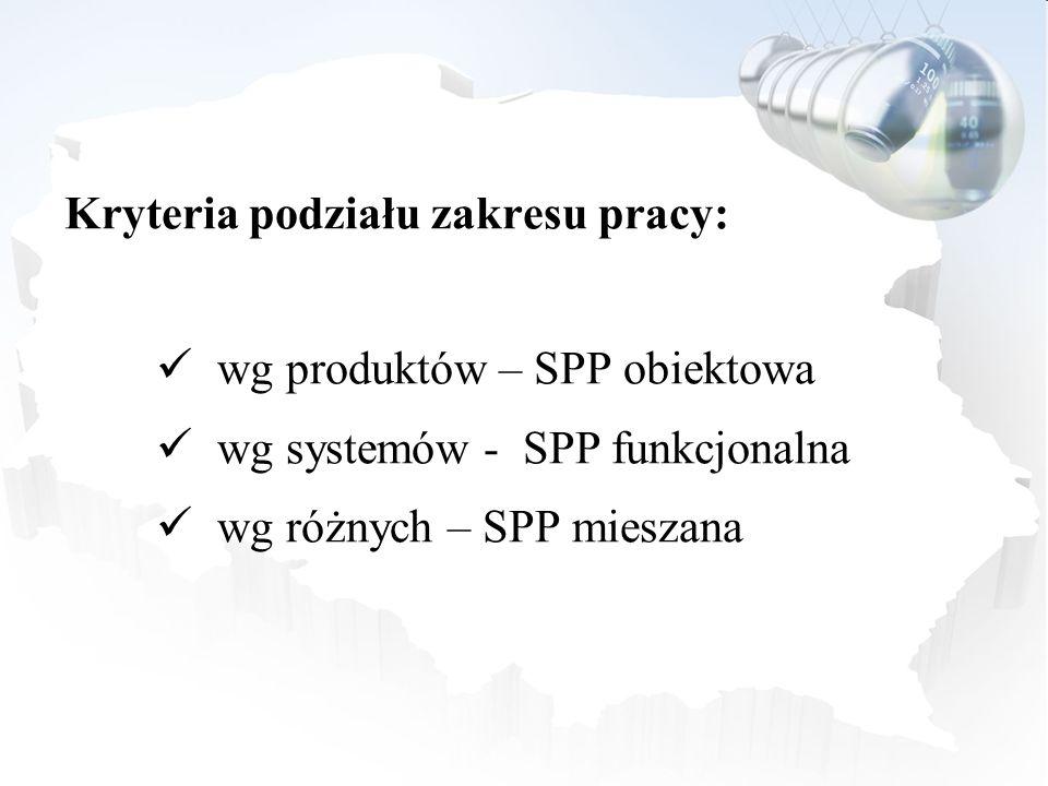 Kryteria podziału zakresu pracy: wg produktów – SPP obiektowa wg systemów - SPP funkcjonalna wg różnych – SPP mieszana