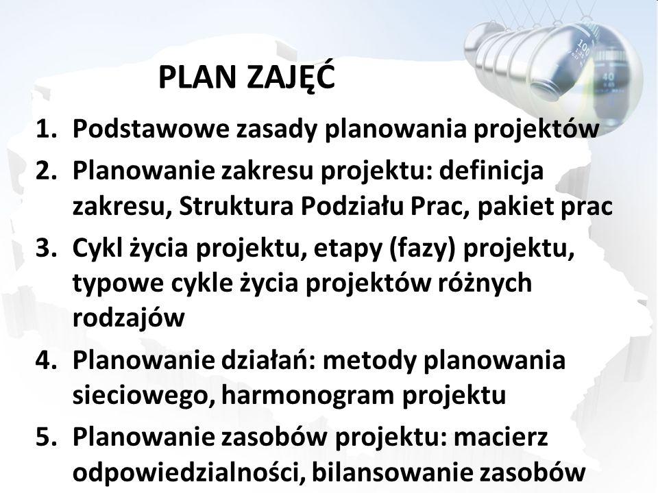 PLAN ZAJĘĆ 1.Podstawowe zasady planowania projektów 2.Planowanie zakresu projektu: definicja zakresu, Struktura Podziału Prac, pakiet prac 3.Cykl życi