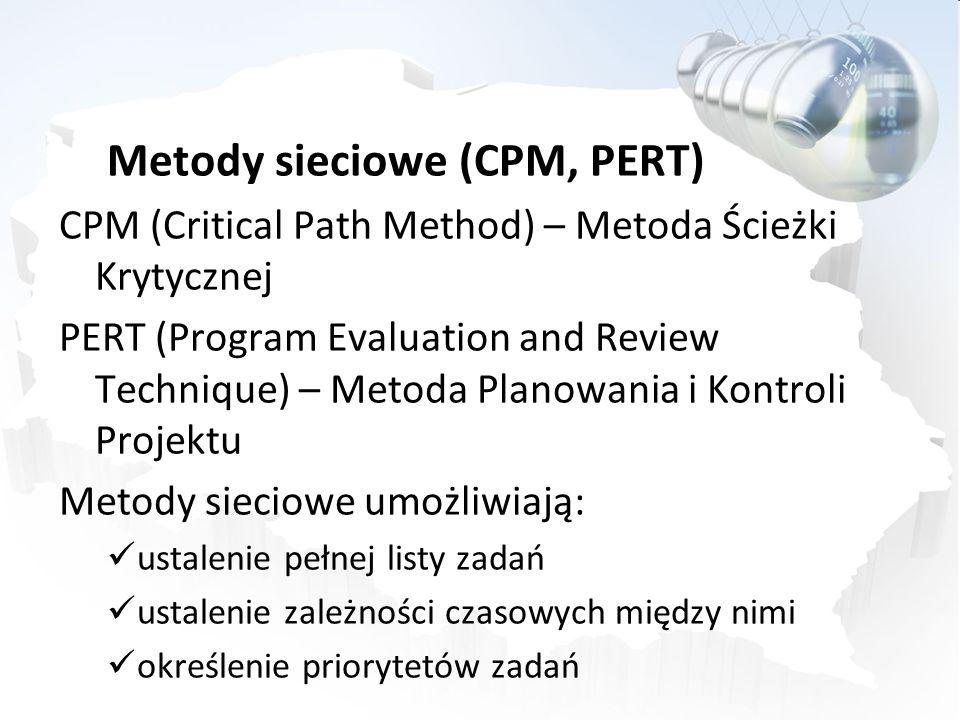 Metody sieciowe (CPM, PERT) CPM (Critical Path Method) – Metoda Ścieżki Krytycznej PERT (Program Evaluation and Review Technique) – Metoda Planowania