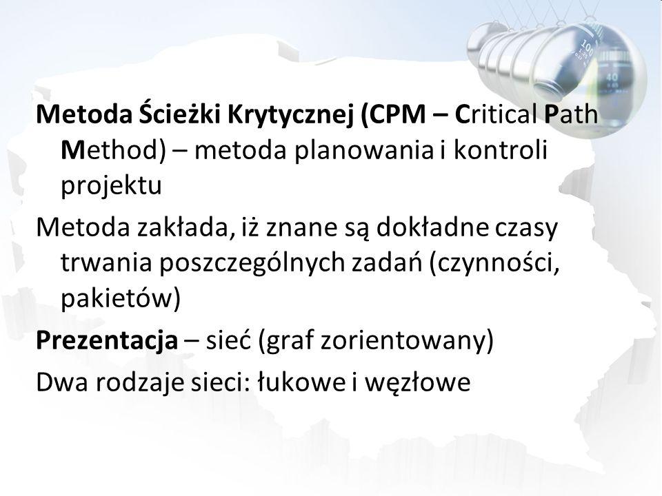 Metoda Ścieżki Krytycznej (CPM – Critical Path Method) – metoda planowania i kontroli projektu Metoda zakłada, iż znane są dokładne czasy trwania posz