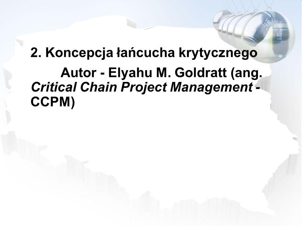 2. Koncepcja łańcucha krytycznego Autor - Elyahu M. Goldratt (ang. Critical Chain Project Management - CCPM)
