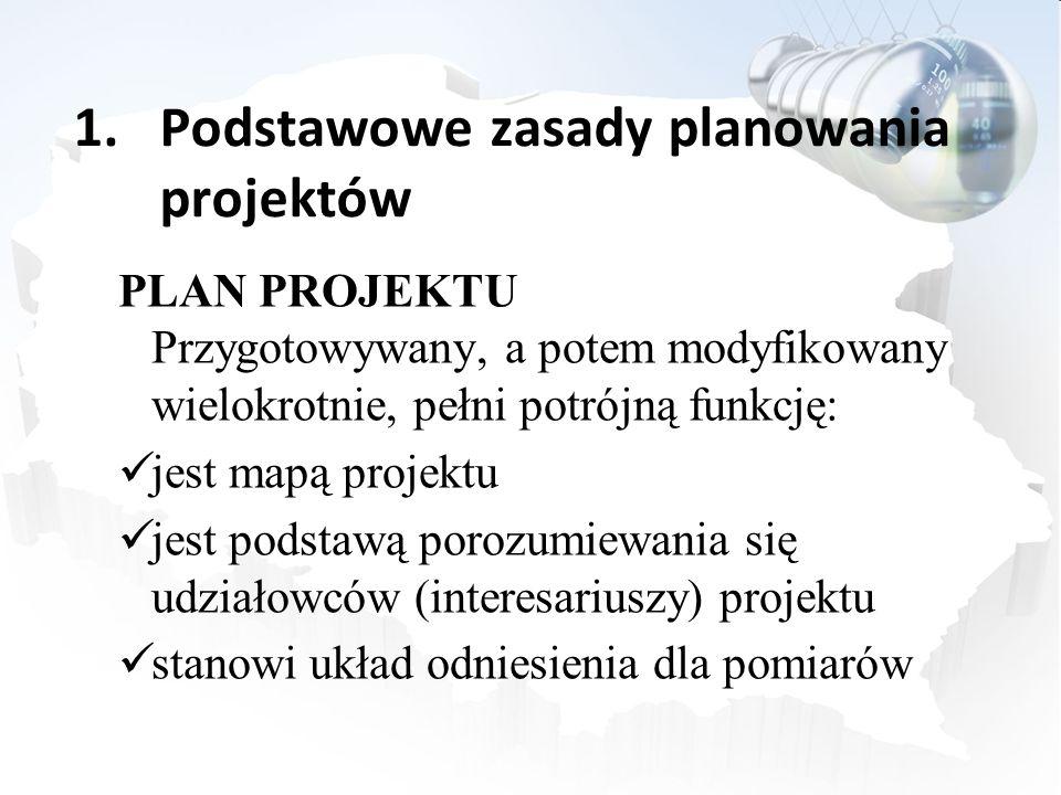 1.Podstawowe zasady planowania projektów PLAN PROJEKTU Przygotowywany, a potem modyfikowany wielokrotnie, pełni potrójną funkcję: jest mapą projektu j