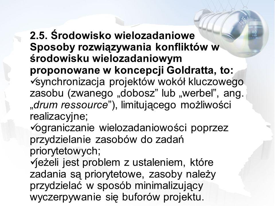 2.5. Środowisko wielozadaniowe Sposoby rozwiązywania konfliktów w środowisku wielozadaniowym proponowane w koncepcji Goldratta, to: synchronizacja pro