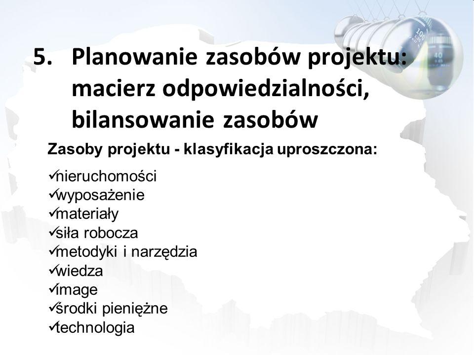 5.Planowanie zasobów projektu: macierz odpowiedzialności, bilansowanie zasobów Zasoby projektu - klasyfikacja uproszczona: nieruchomości wyposażenie m