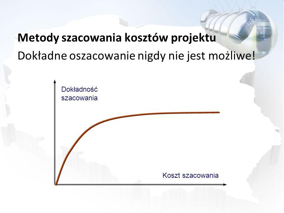 Dokładność szacowania Koszt szacowania Metody szacowania kosztów projektu Dokładne oszacowanie nigdy nie jest możliwe!